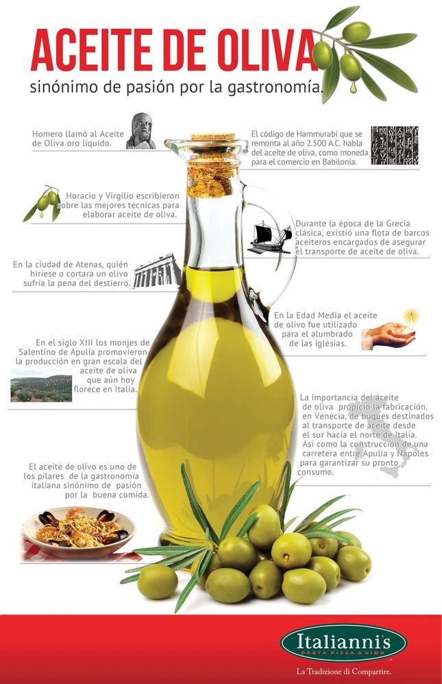 Italianni's realiza su primera cata de aceite de oliva